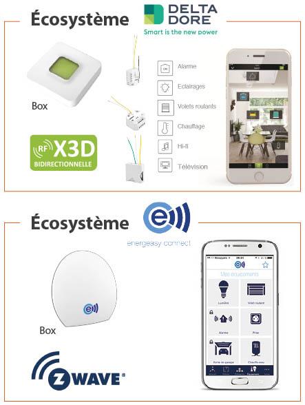 tec-z-regulation-smartphone-connecté